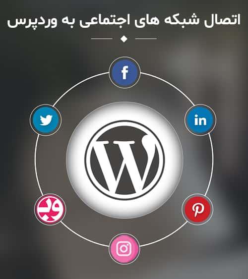 دانلود افزونه Social Auto Poster فارسی