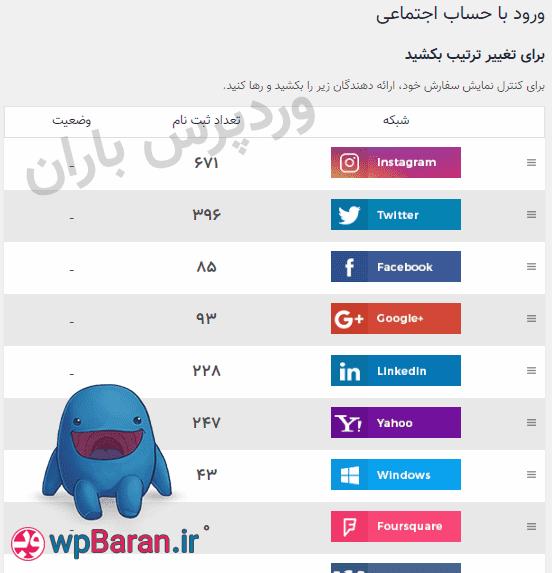 افزونه EDD Social Login فارسی : افزونه ورود با حساب های اجتماعی ایزی دیجیتال دانلود