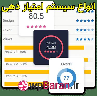 بهترین افزونه امتیازدهی وردپرس افزونه WP Review Pro فارسی